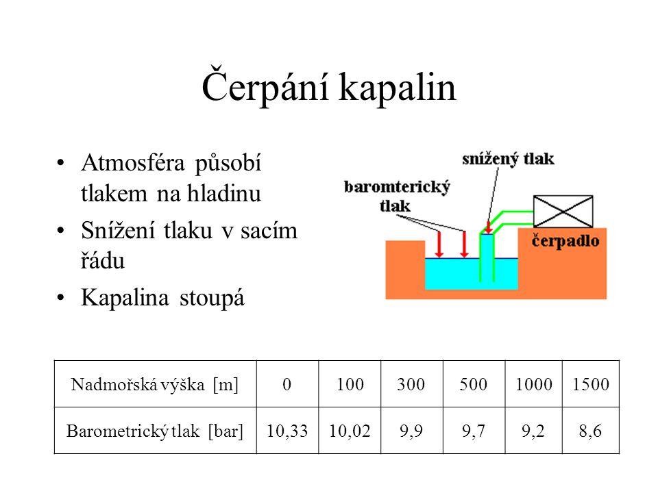 Barometrický tlak [bar]